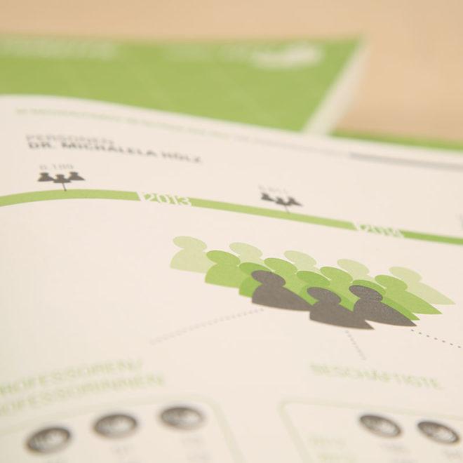 Buchdesign Icongestaltung